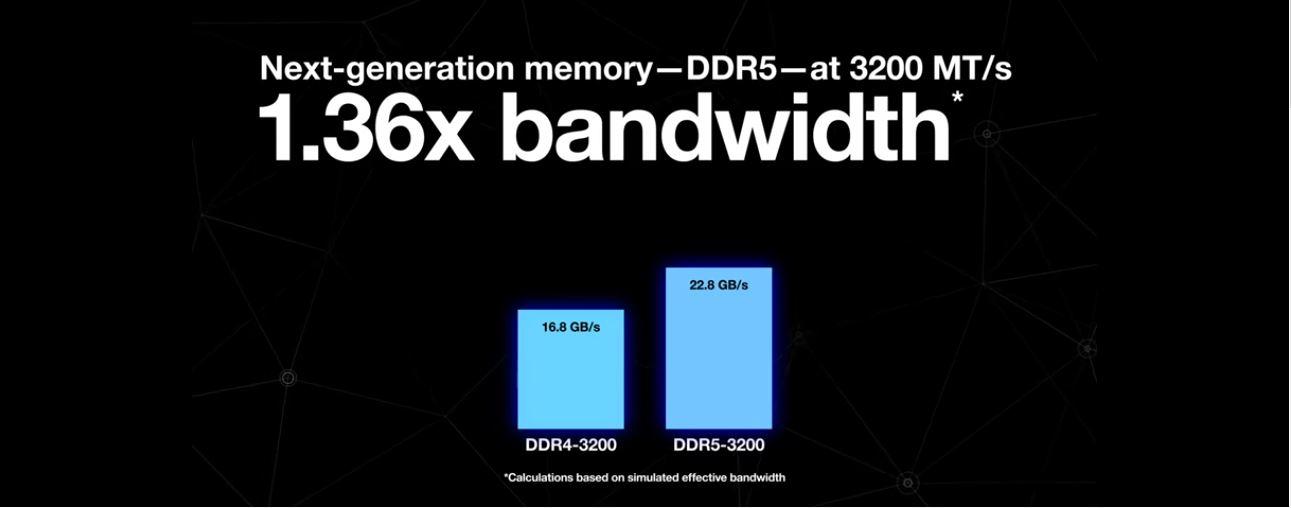 Micron's DDR5 Technology Enablement Program - General Tech 4