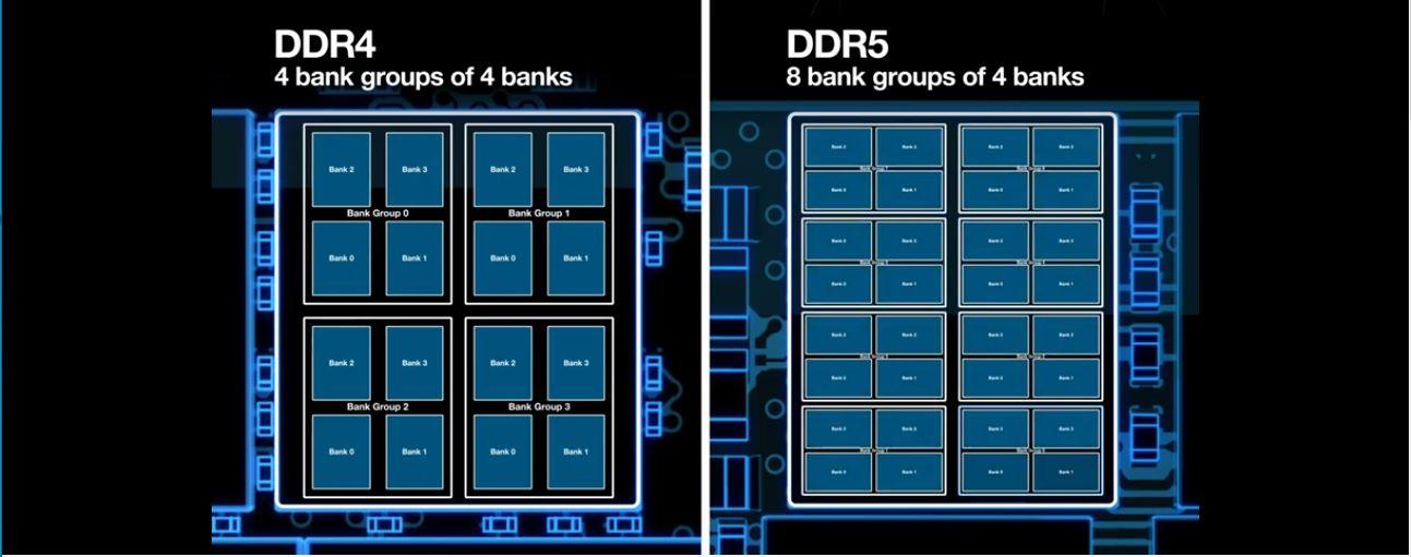 Micron's DDR5 Technology Enablement Program - General Tech 5