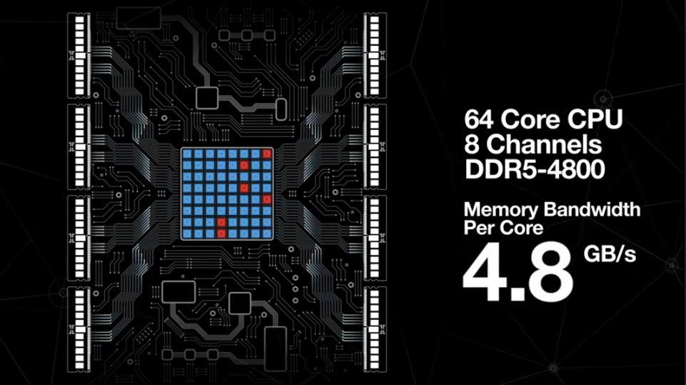 Micron's DDR5 Technology Enablement Program