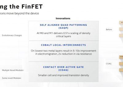 Refining FinFET Slide