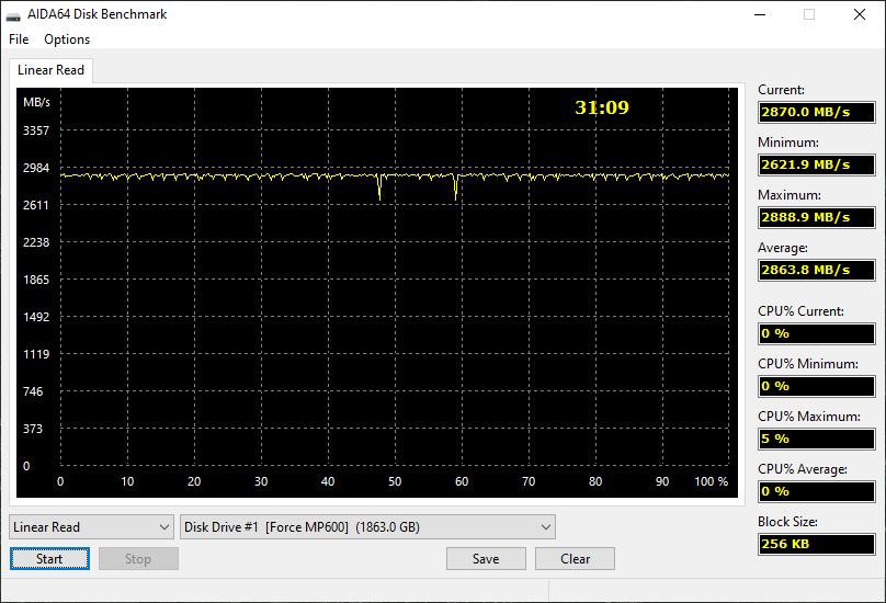 Samsung 980 PRO PCI Express 4.0 NVMe SSD Review - Storage 25