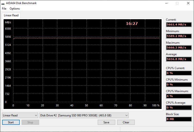 Samsung 980 PRO PCI Express 4.0 NVMe SSD Review - Storage 24