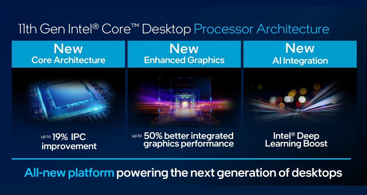 Intel 11th Gen Desktop Slide