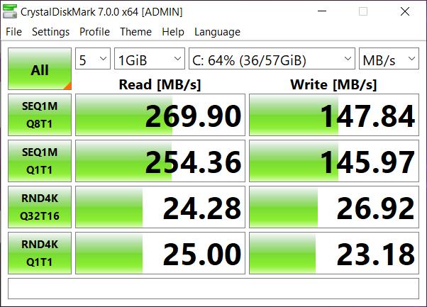 ECS LIVA Q1D Storage Performance CDM