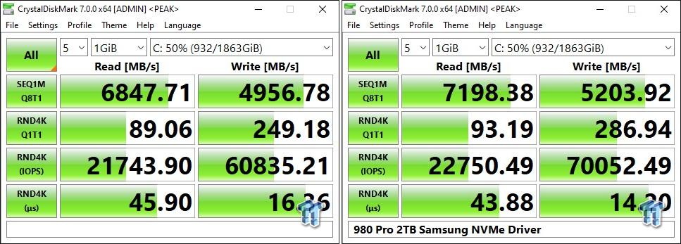 Samsung 980 PRO 2TB PCI Express 4.0 NVMe SSD Review - General Tech 21