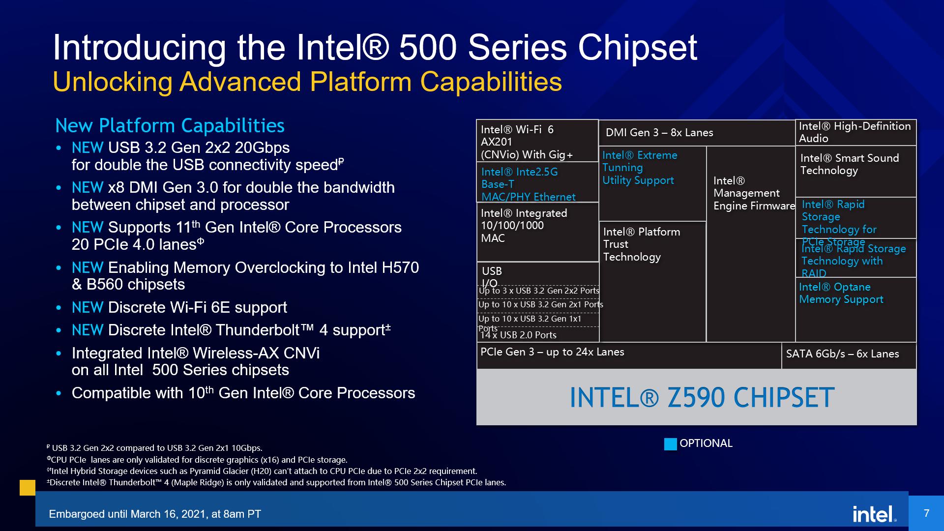 Intel Core i9-11900K i5-11600K Front