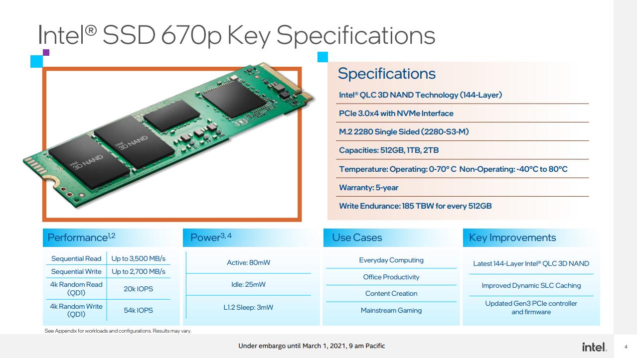 Intel SSD 670p Key Specs Slide