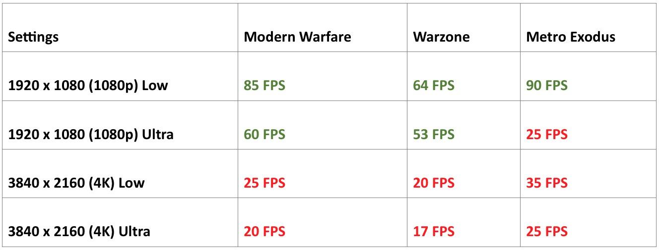 "Lenovo ThinkPad P1 Gen 3 15"" - Long Term Review - General Tech 71"