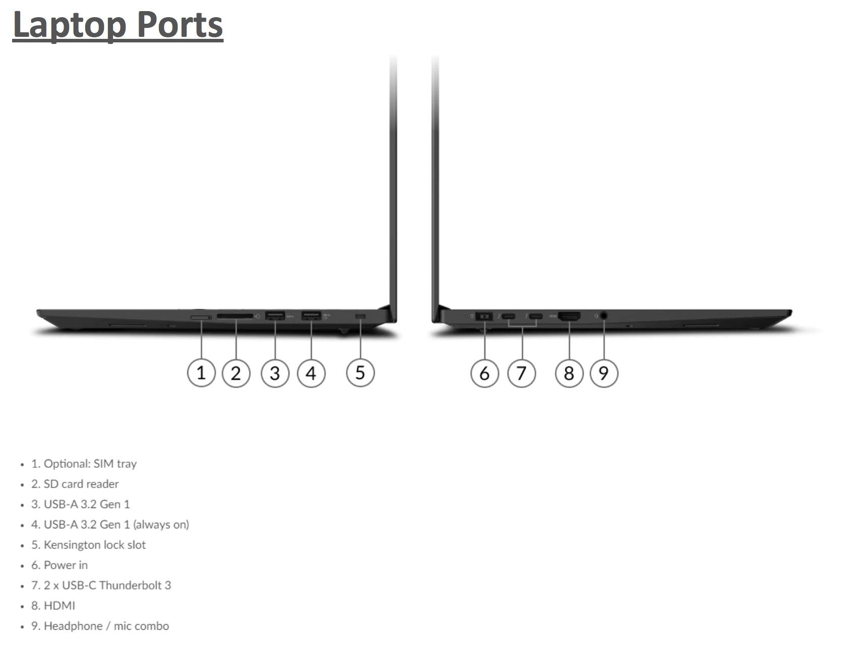 "Lenovo ThinkPad P1 Gen 3 15"" - Long Term Review - General Tech 44"