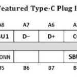 USB-C PD 2.1 EPR, 240W Of Power