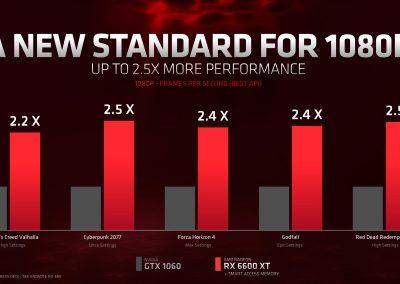 AMD Announces Radeon RX 6600 XT Graphics Card - Graphics Cards 5