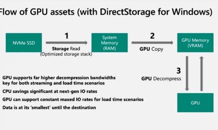 DirectStorage Won't Need Windows 11, It Just Likes It Better