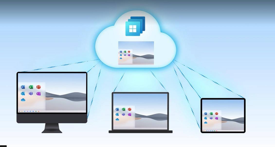WaaSup!  Windows PCs As A Service Returns With Windows 365