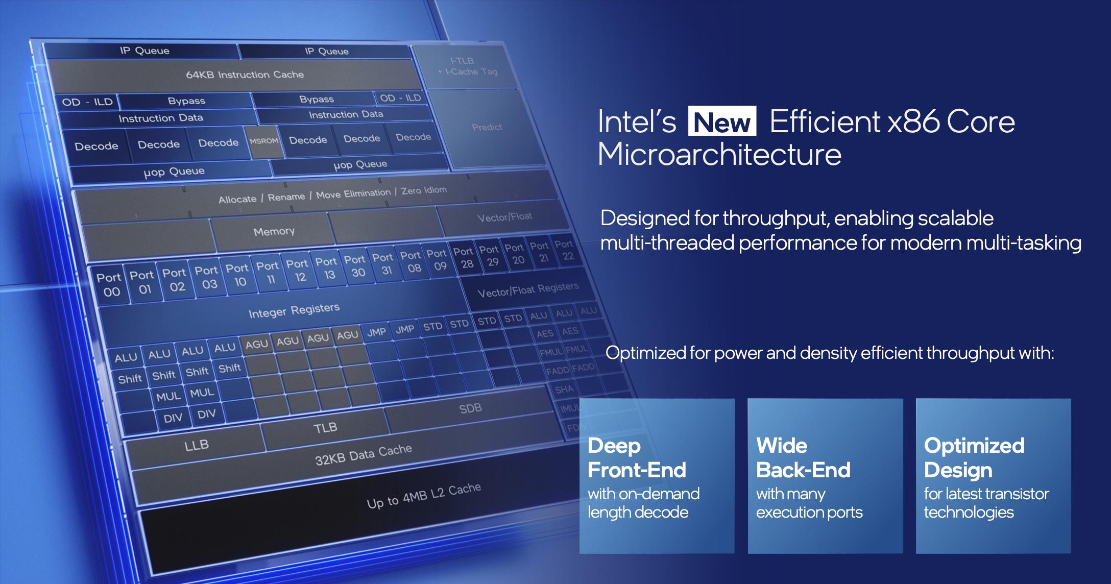 Intel Architecture Day 2021: Alder Lake and Arc - Processors 6