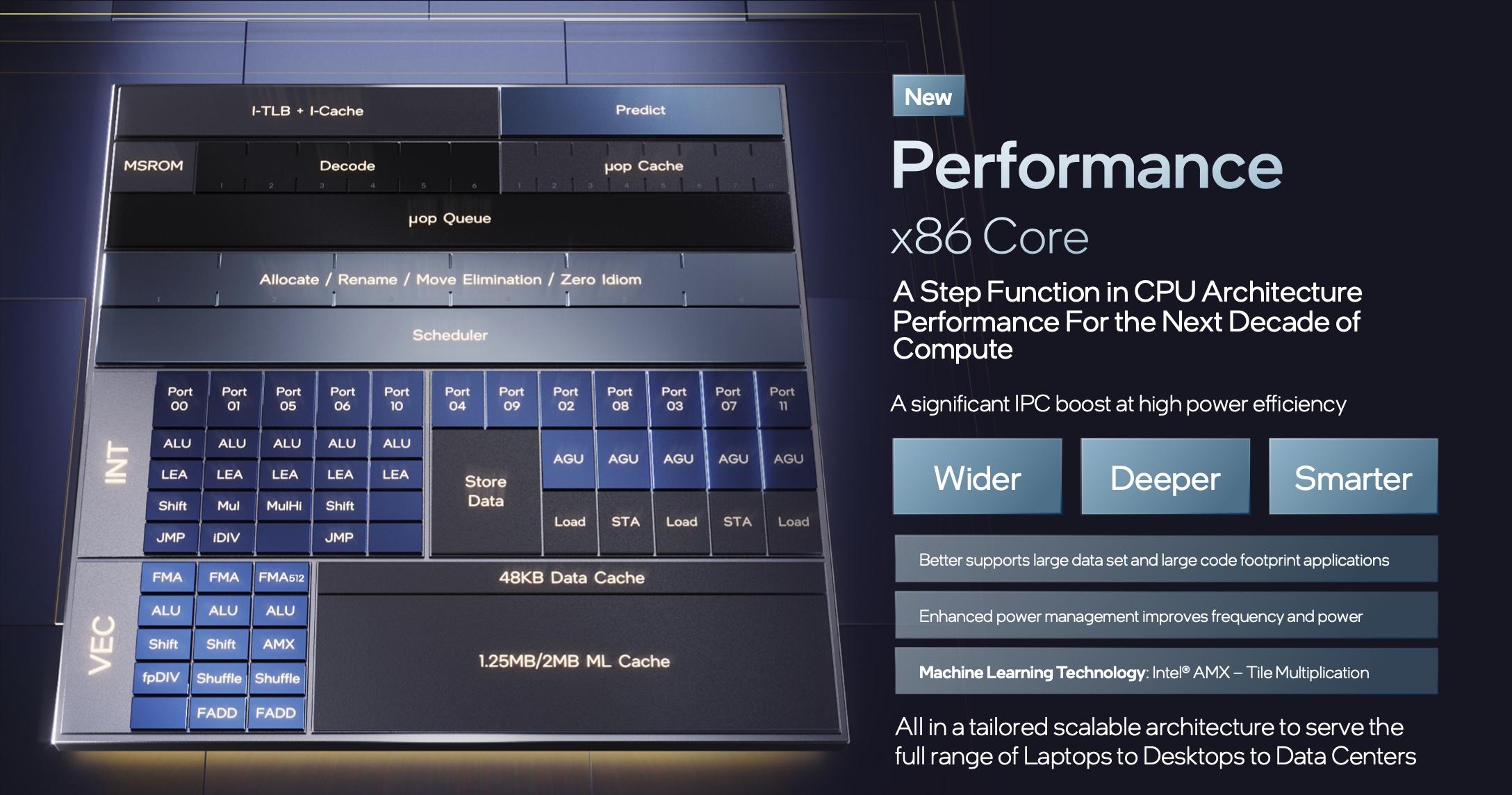 Intel Architecture Day 2021: Alder Lake and Arc - Processors 7