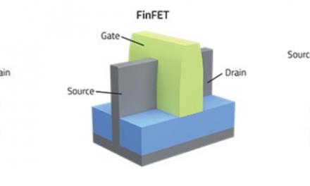 Gate All Around!  Samsung's 2nm Process Node